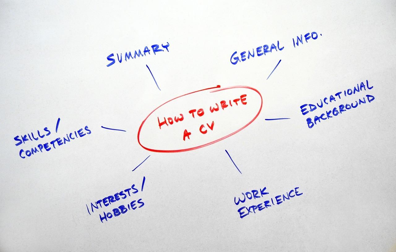 剛畢業的大學生,簡歷上項目經歷該寫些什么?