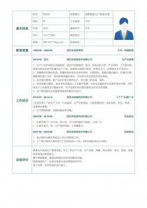 高级管理/生产管理/运营简历模板